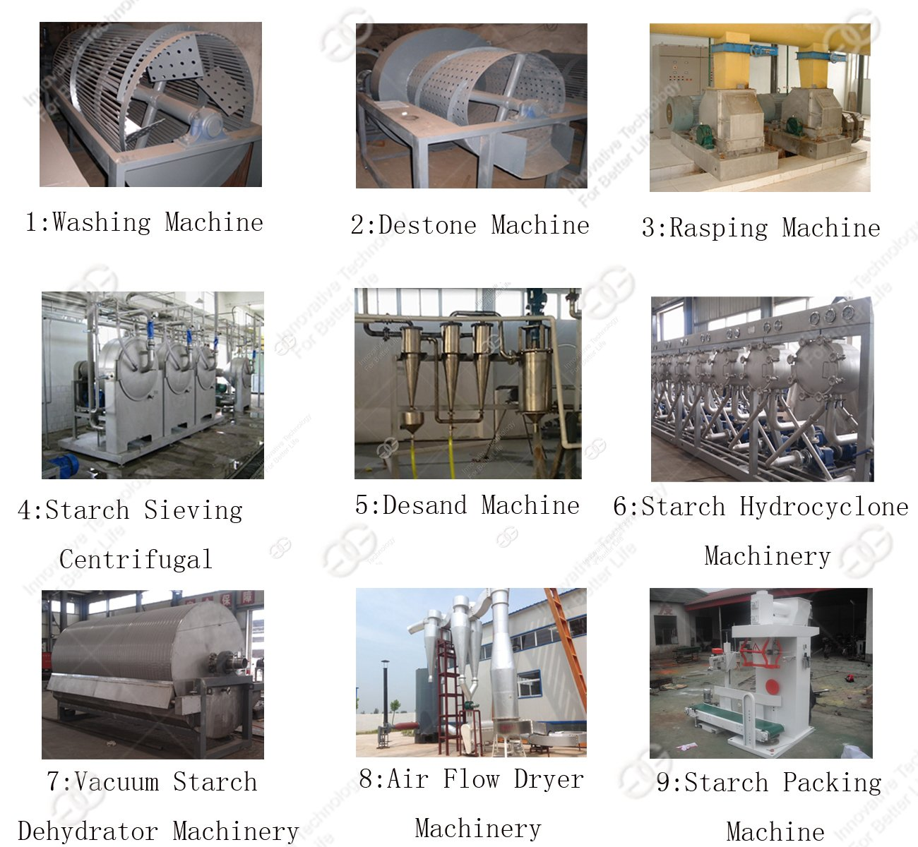 starch production line|starch processing plant|starch machine